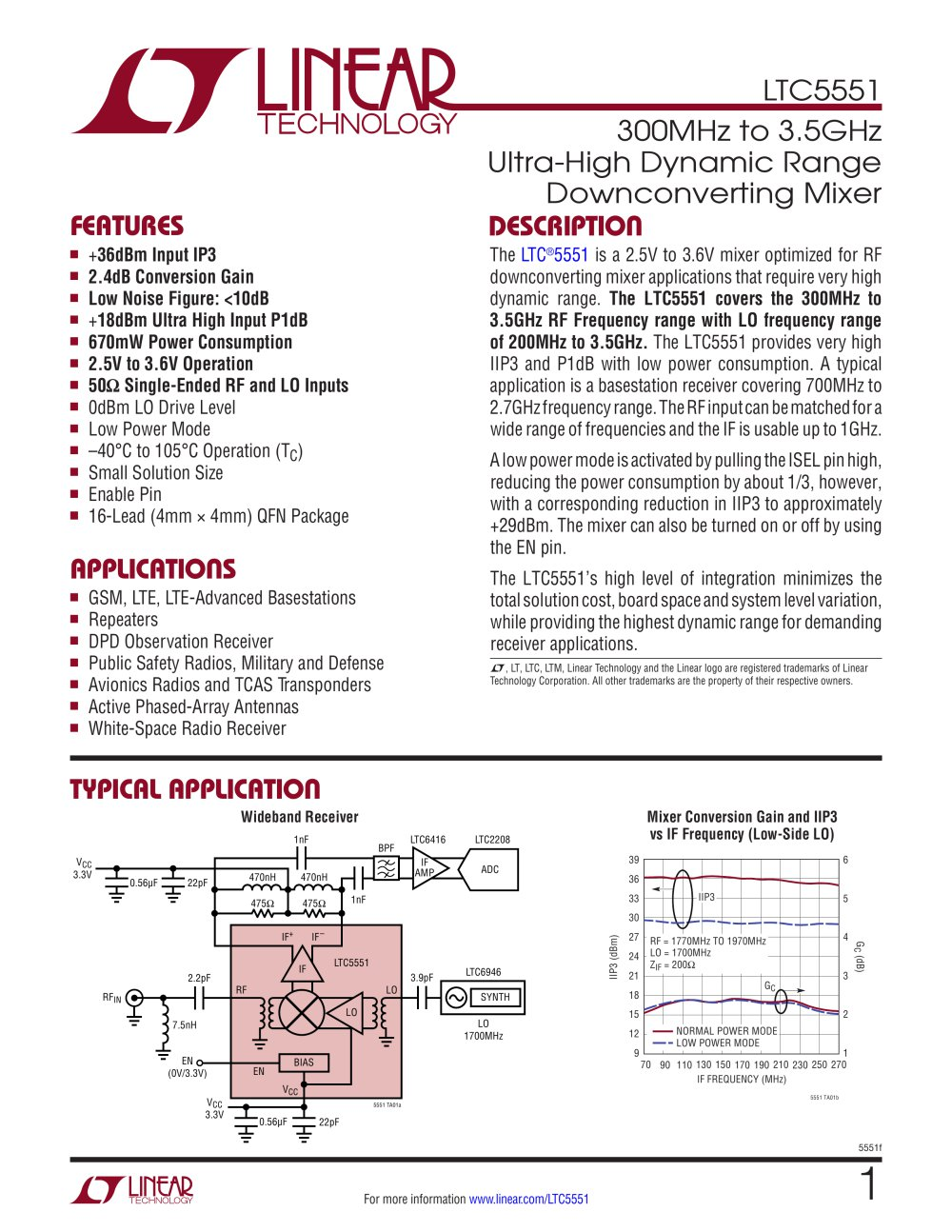 Ltc5551 300mhz To 35ghz Ultra High Dynamic Range Downconverting Synchronous Buckboost Led Driver Controller Linear Technology Mixer 1 24 Pages