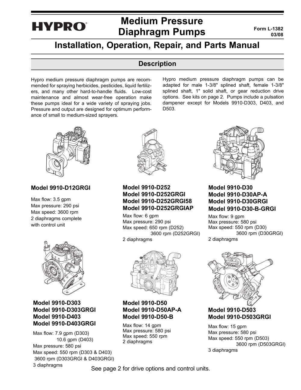 Medium pressure diaphragm pump oipm hypro pressure cleaning pdf medium pressure diaphragm pump oipm 1 32 pages ccuart Images