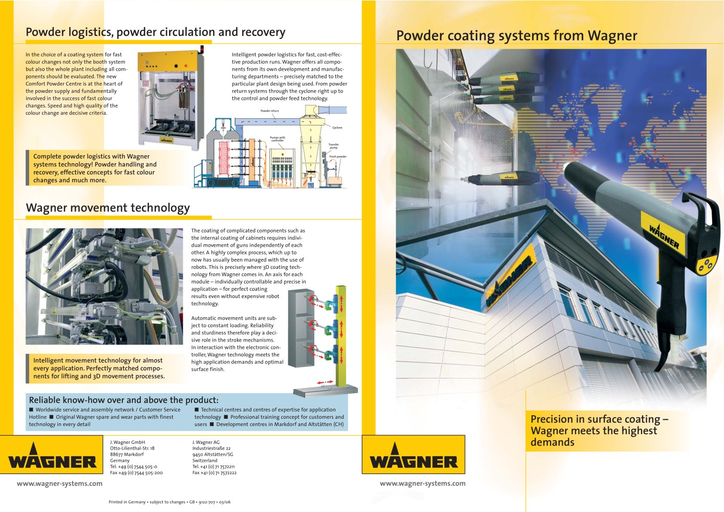 All Wagner Catalogues And Technical Brochures Pdf Catalogue Motor Wiring Diagram Powder Coating Systems From