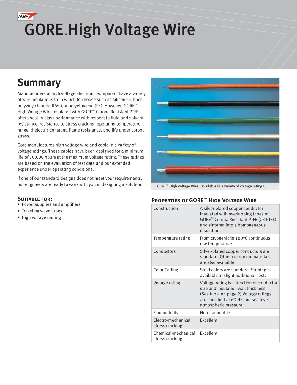 GORE™High Voltage Wire - GORE electronics - PDF Catalogue ...