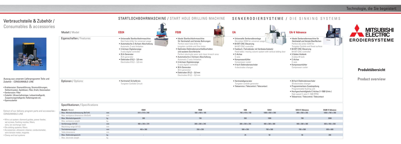 product overview - Mitsubishi EDM - PDF Catalogue   Technical ...