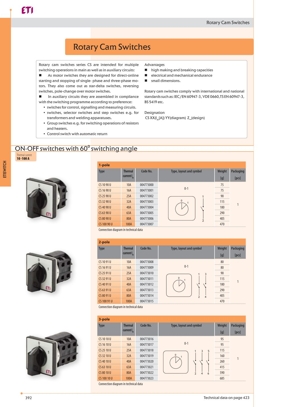 Rotary cam switches eti pdf catalogue technical documentation rotary cam switches 1 10 pages swarovskicordoba Gallery