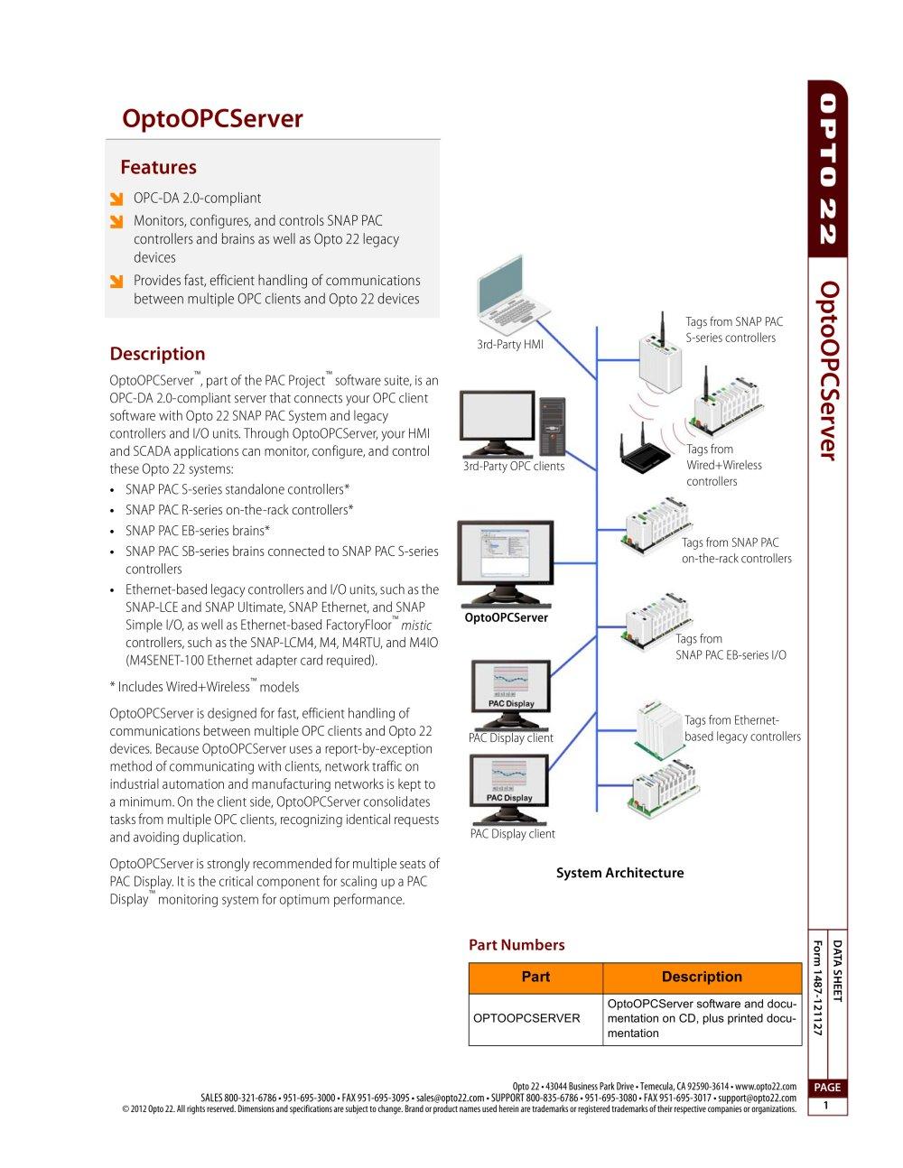 [DIAGRAM_38ZD]  F3F523 Opto 22 Ssr Wiring Diagram | Wiring Library | Opto 22 Ssr Wiring Diagram |  | Wiring Library