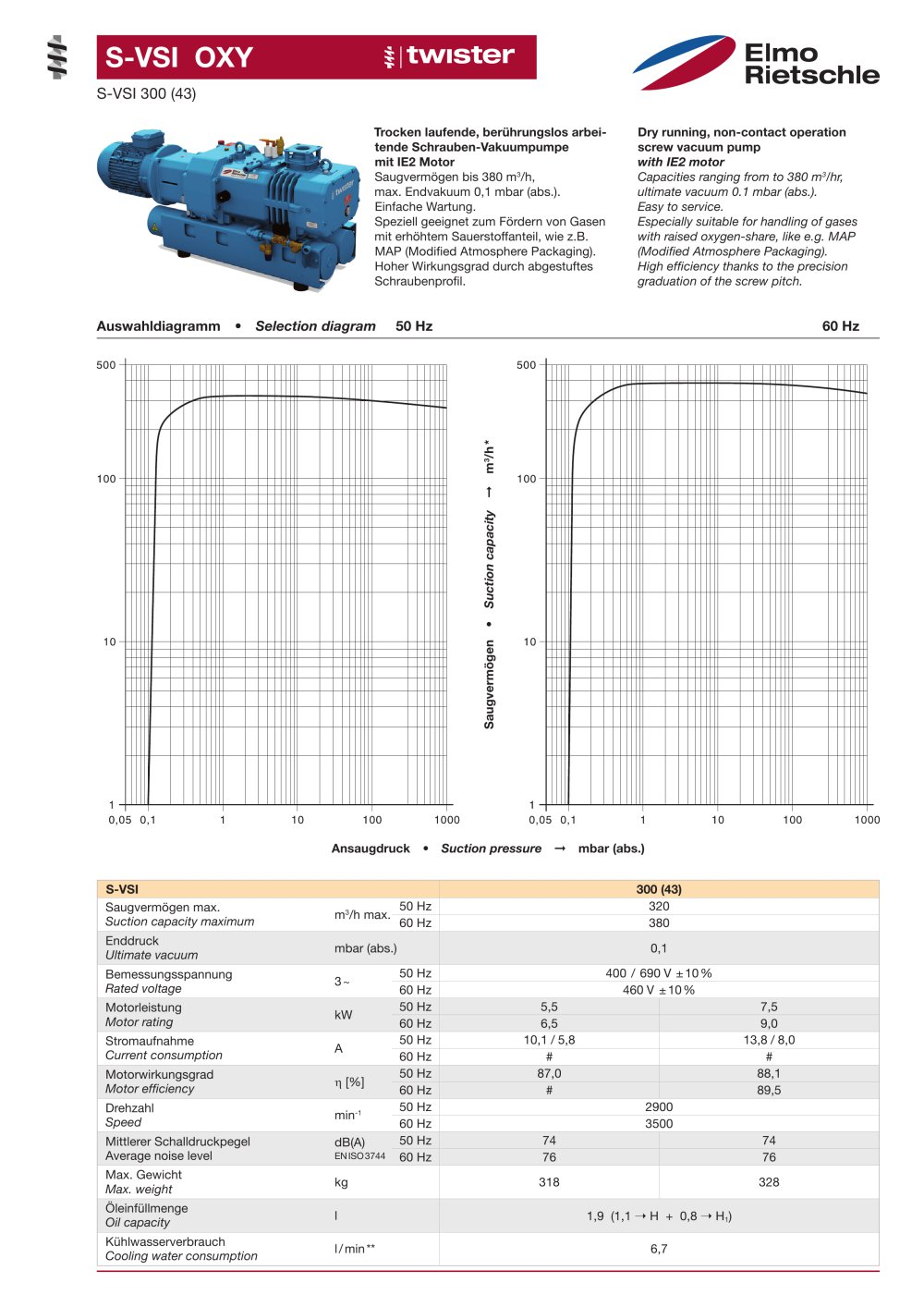 s vsi 300 43 672675_1b s vsi 300 (43) elmo rietschle pdf catalogue technical  at edmiracle.co