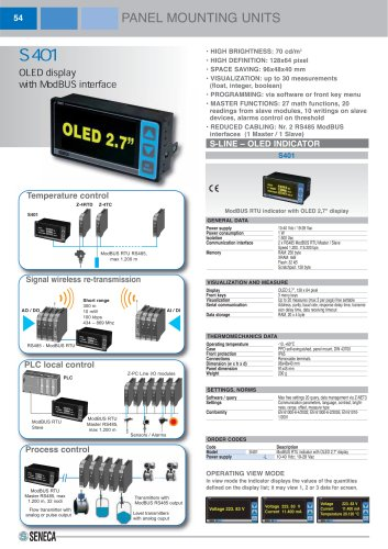 ModBUS Display