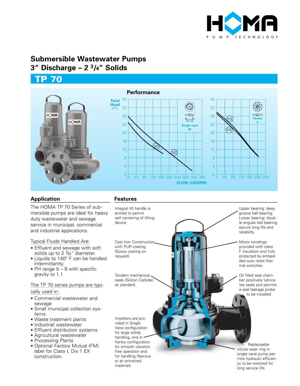 TP 70 - HOMA Pumpenfabrik - PDF Catalogue | Technical Documentation ...