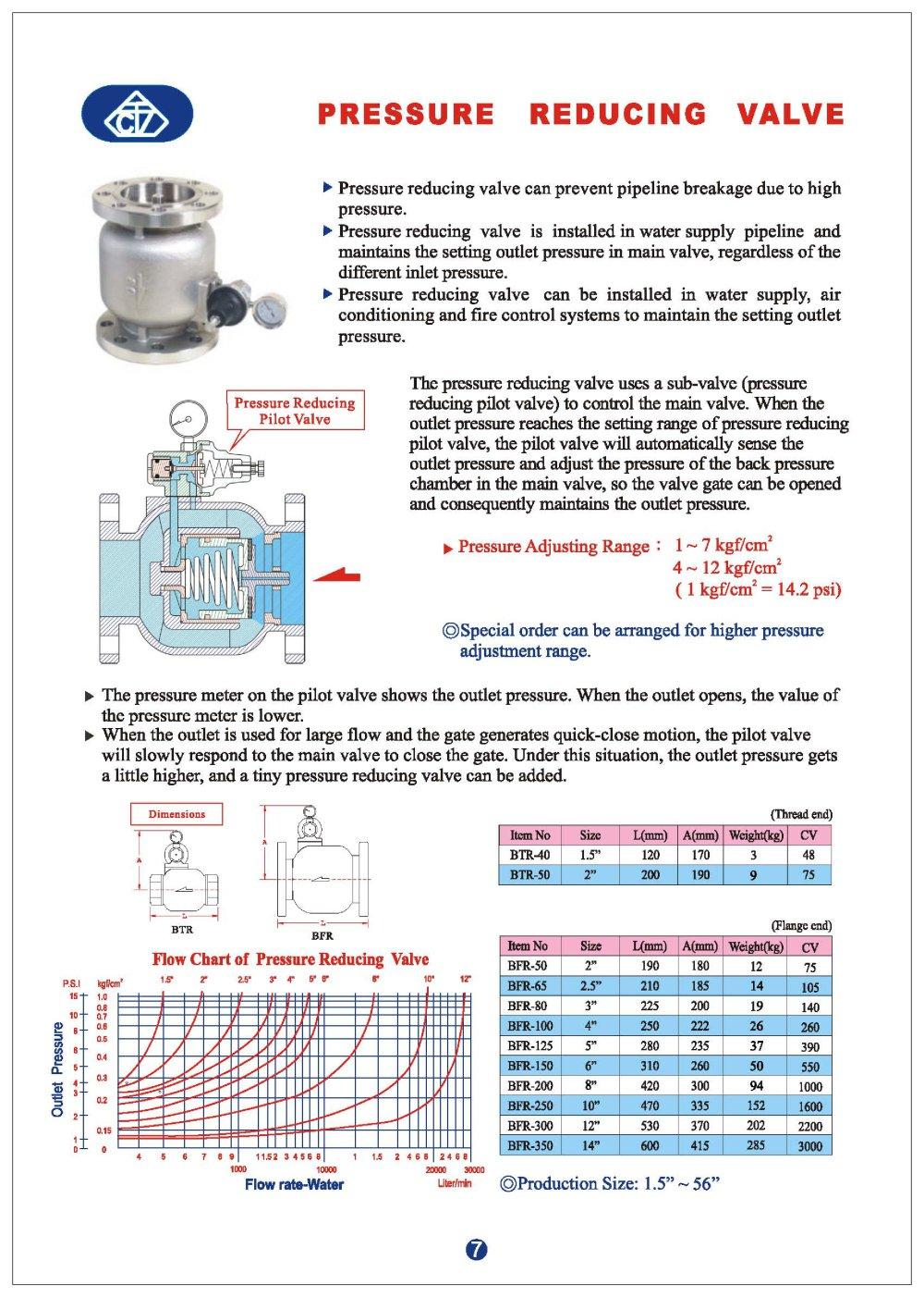 Pressure reducing valve elite line industrial corp pdf pressure reducing valve 1 1 pages nvjuhfo Choice Image