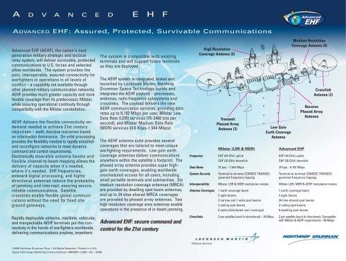 Advanced EHF Payloads (AEHF)