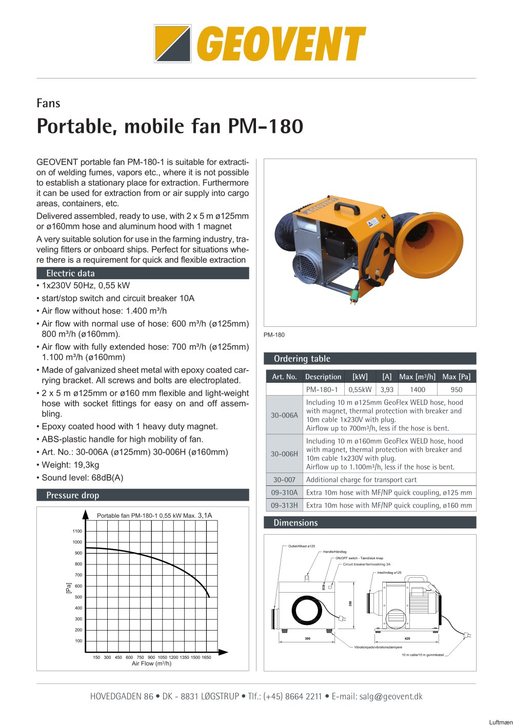 Portable Fan Pm180 Geovent Pdf Catalogue Technical Circuit Breaker 1 Pages