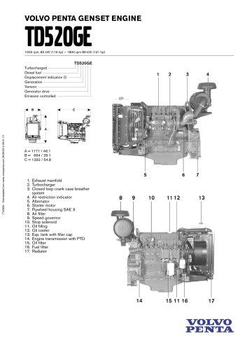 td520ge