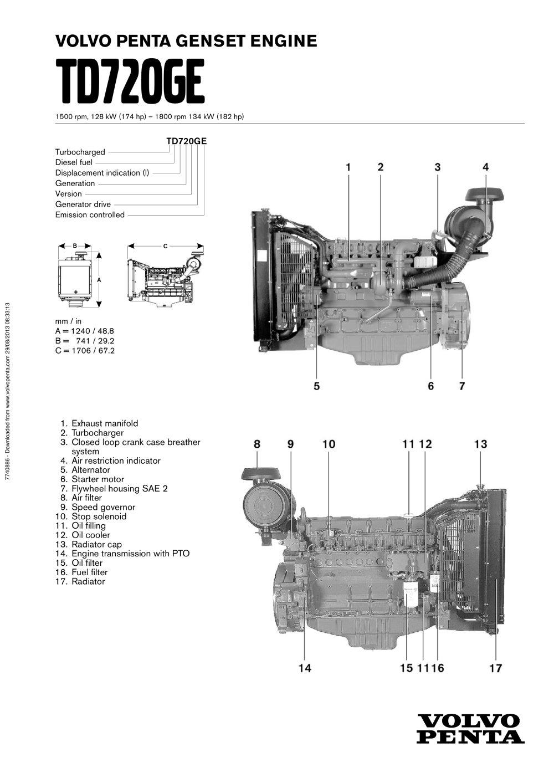 Td720ge Volvo Penta Pdf Catalogue Technical Documentation Case 530 Engine Diagram 1 2 Pages