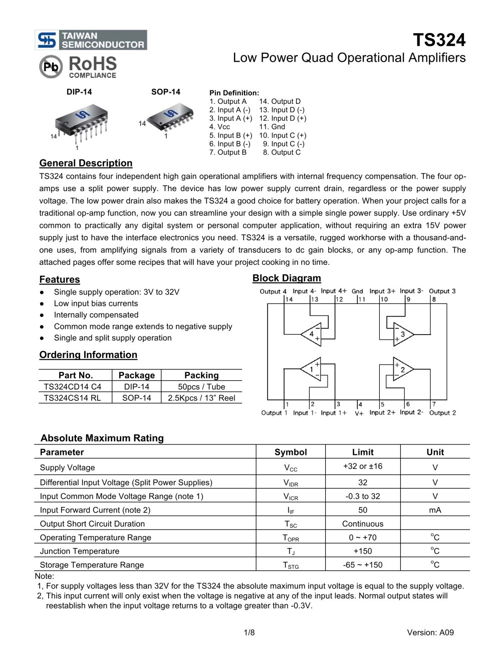 Ts324 Low Power Quad Operational Amplifiers Taiwan Semiconductor Opamp Bridge Amplifier With Differential Output Circuit 8 Pages