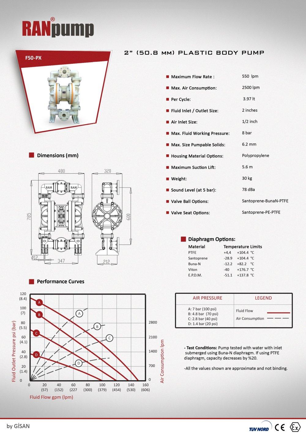 2? (50 8 mm) PP Body Diaphragm Pump - RAN PUMP - PDF
