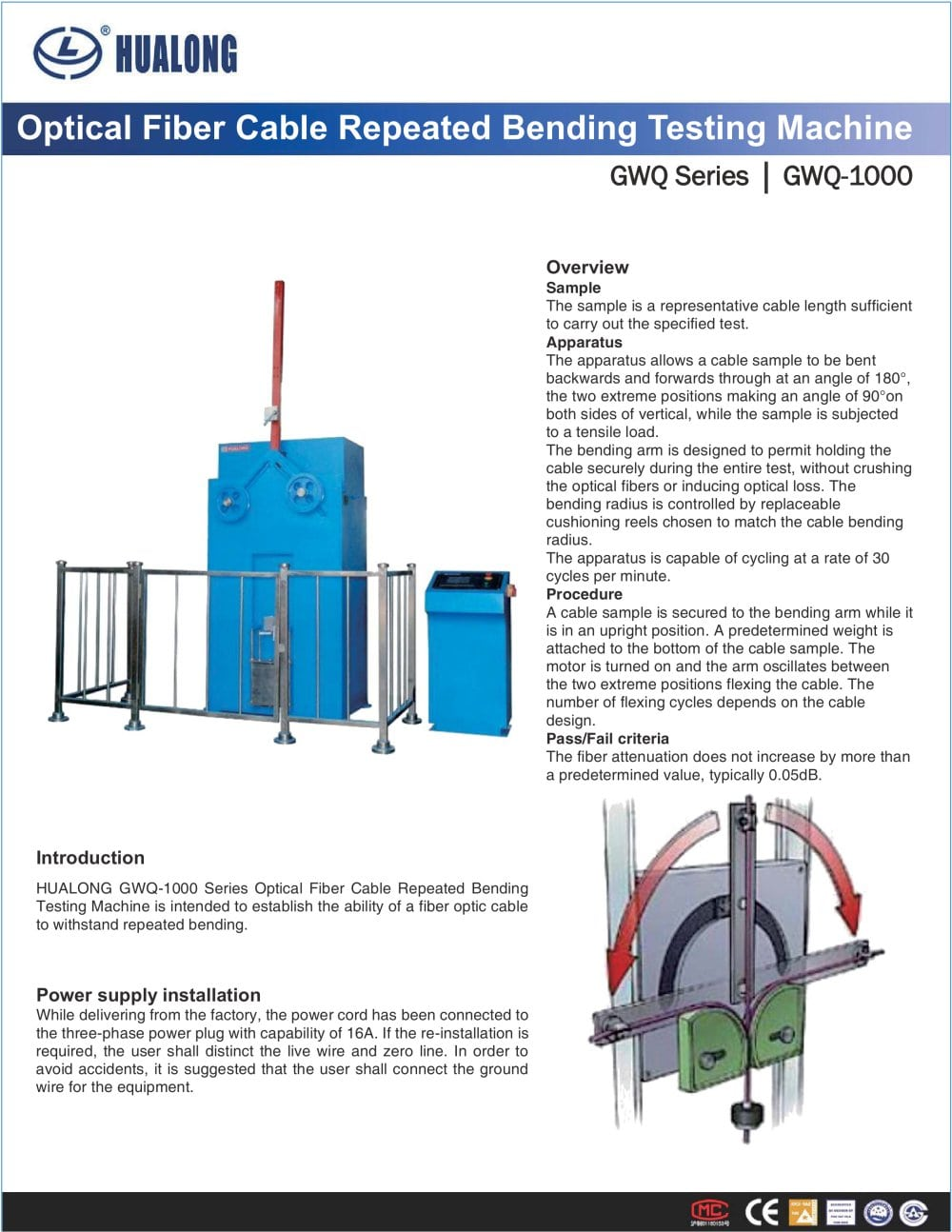 HUALONG|Repeated Bending Testing Machine|GWQ-1000|Optical fibre ...