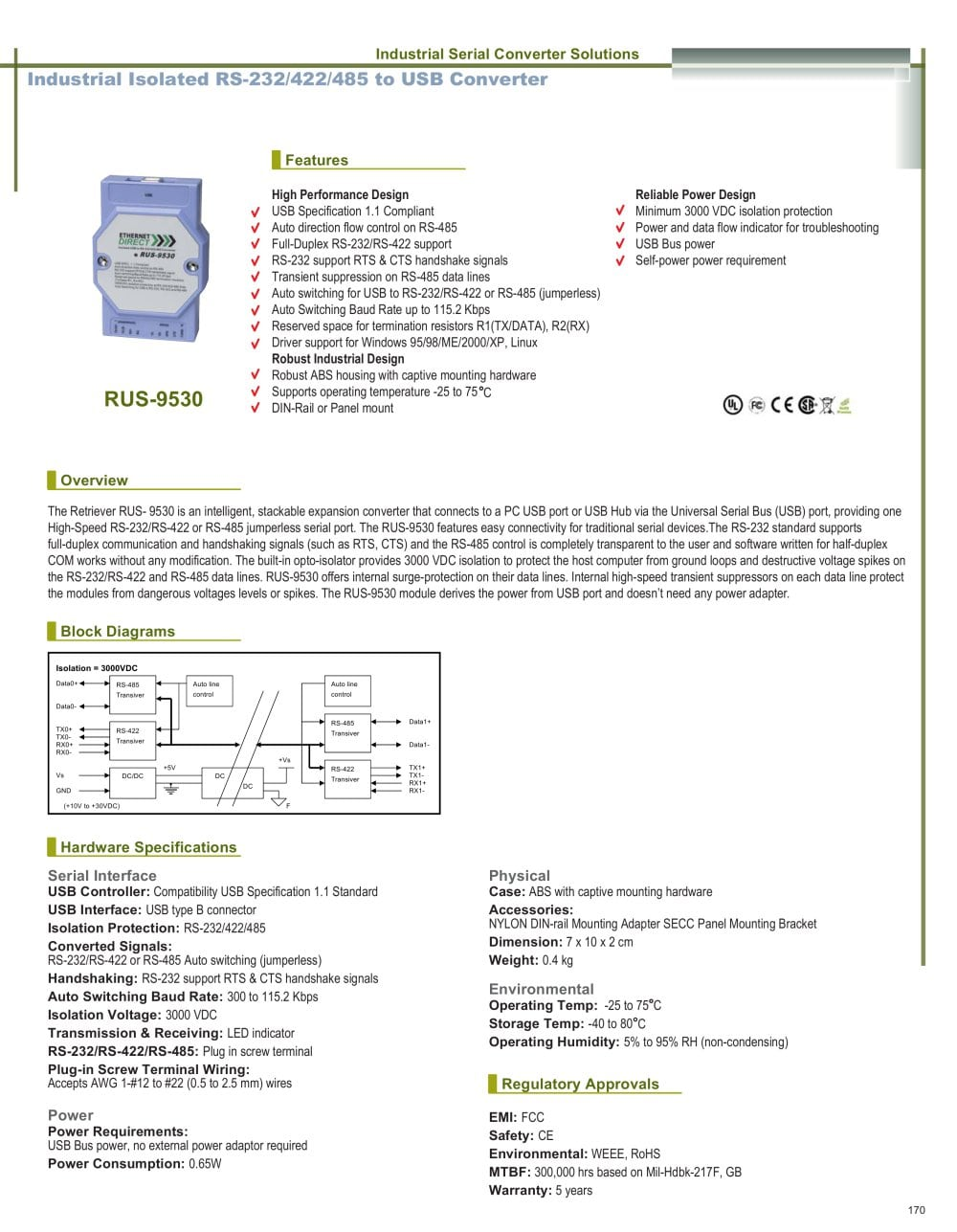 Rus 9530 Ethernet Direct Pdf Catalogs Technical Documentation Physicalblockdiagramjpg 1 Pages