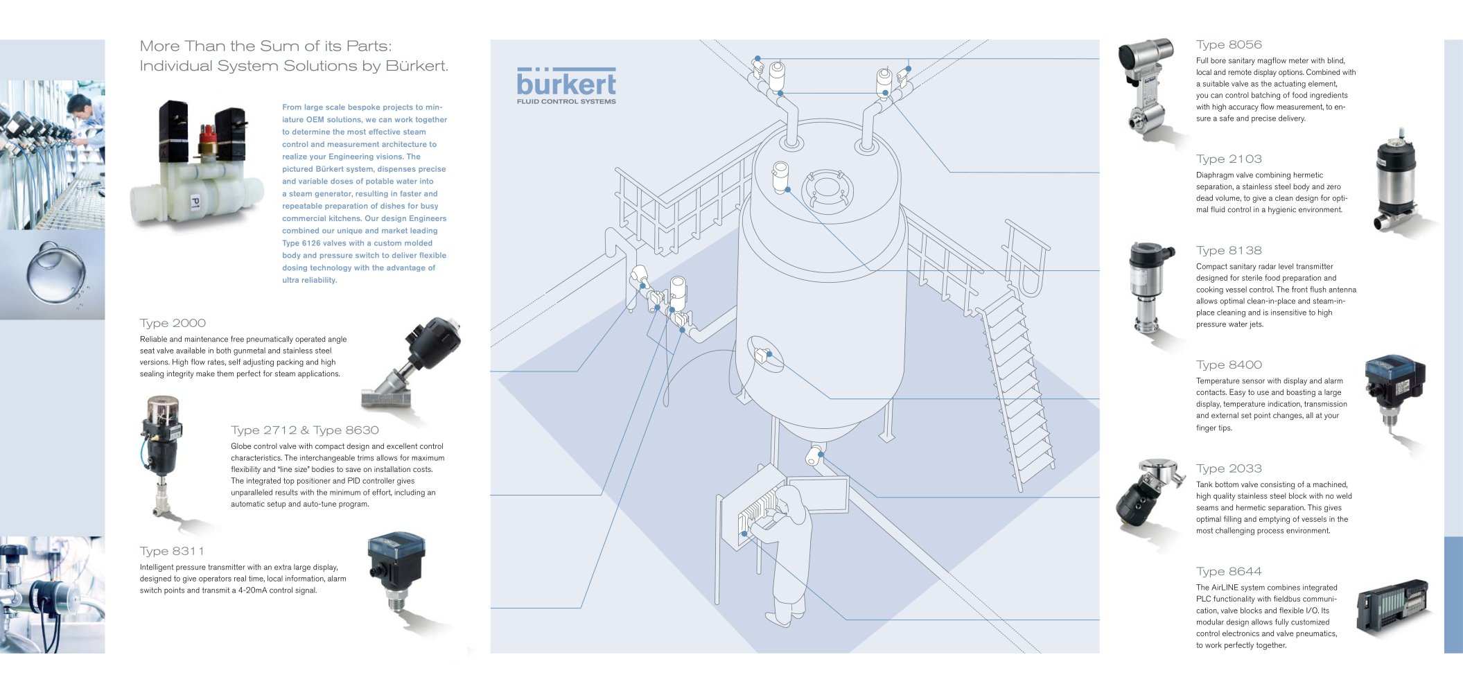 Flyer cooking brkert fluid control systems pdf catalogue flyer cooking 1 2 pages ccuart Image collections