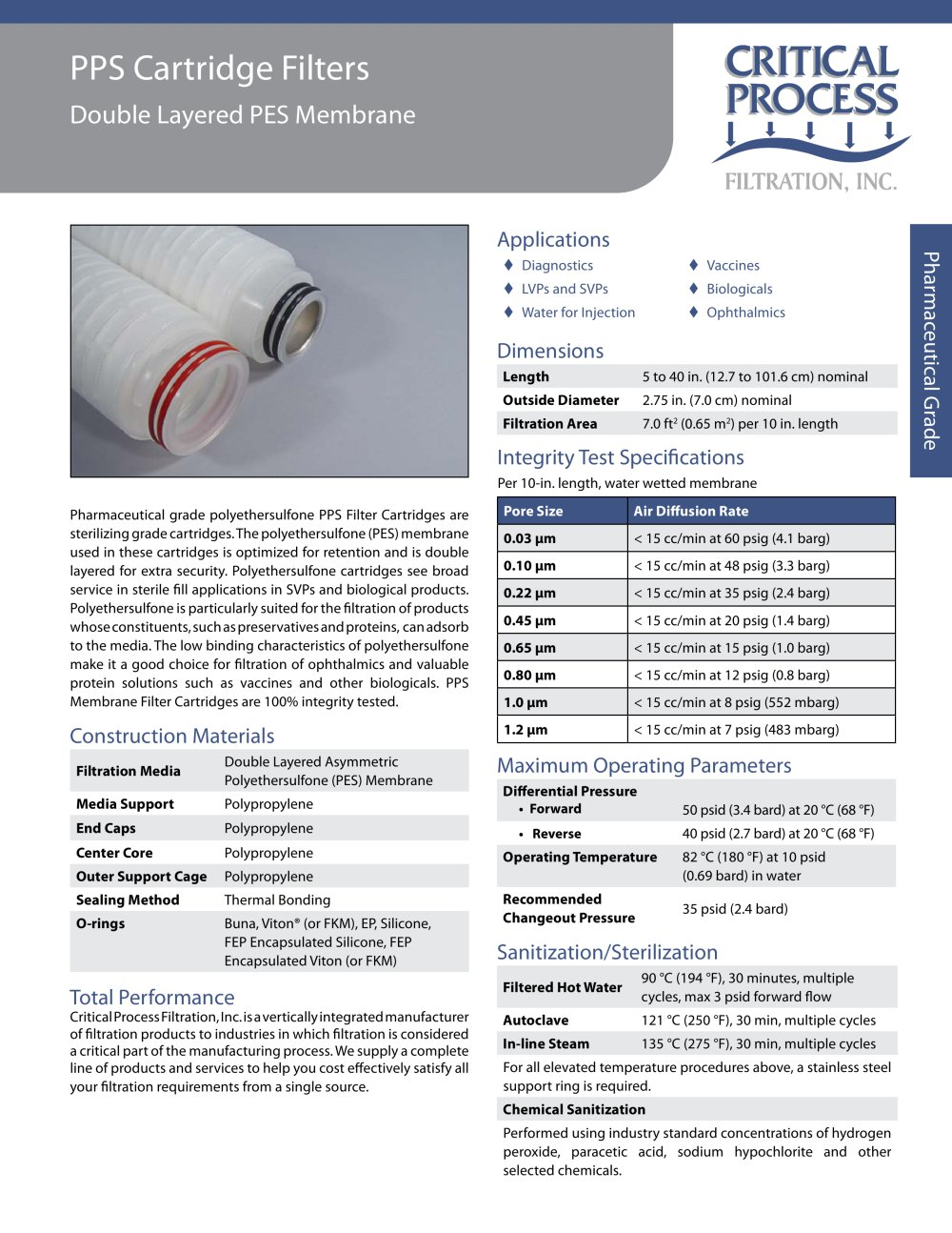 Pharma Pes Cartridge Filters Critical Process Filtration Pdf