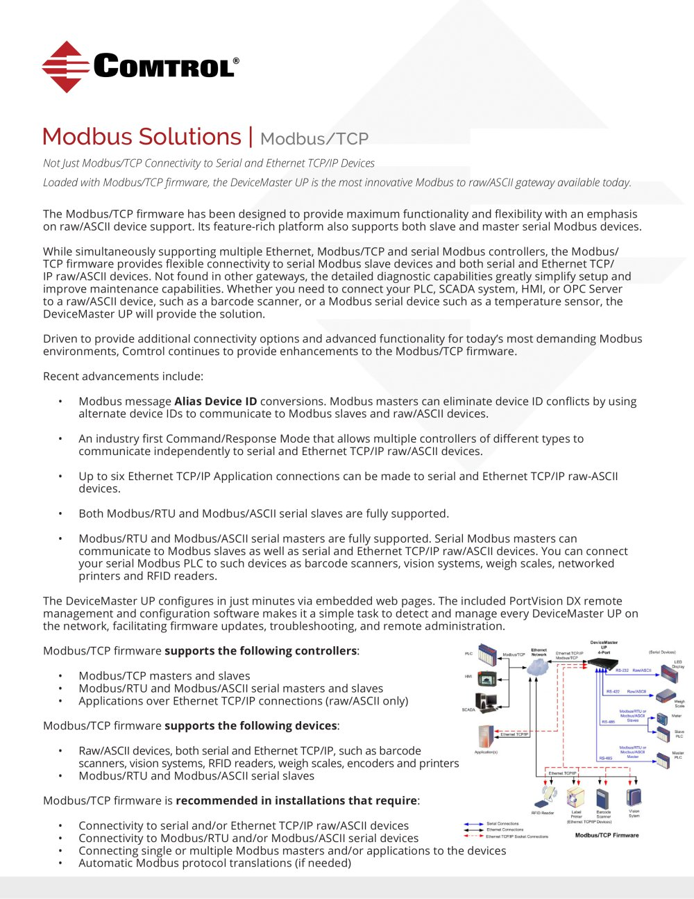 Modbus Tcp Solutions Comtrol Corporation Pdf Catalogue Power Over Ethernet Rocketlinx Devicemaster Serial Device Server 1 2 Pages