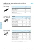 Check Valves, Ball Valves, and Shutoff Valves � Inch Series