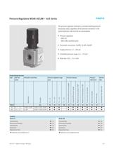 Pressure Regulators MS4N-LR/LRB � Inch Series