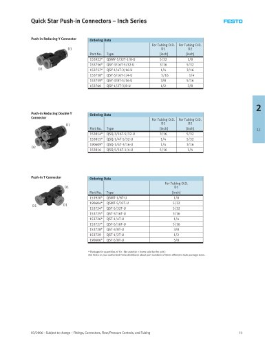 QS Push-in Connectors  Inch Series