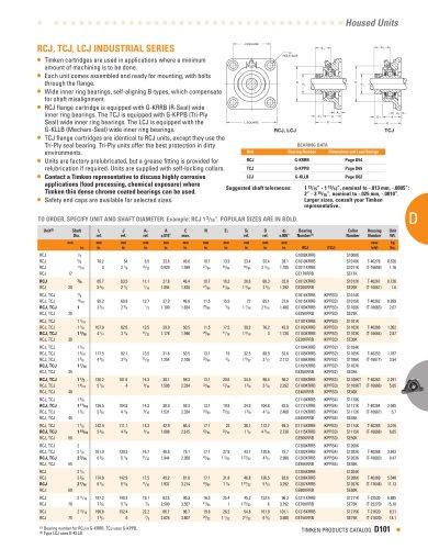 Timken Ball Bearings Catalog