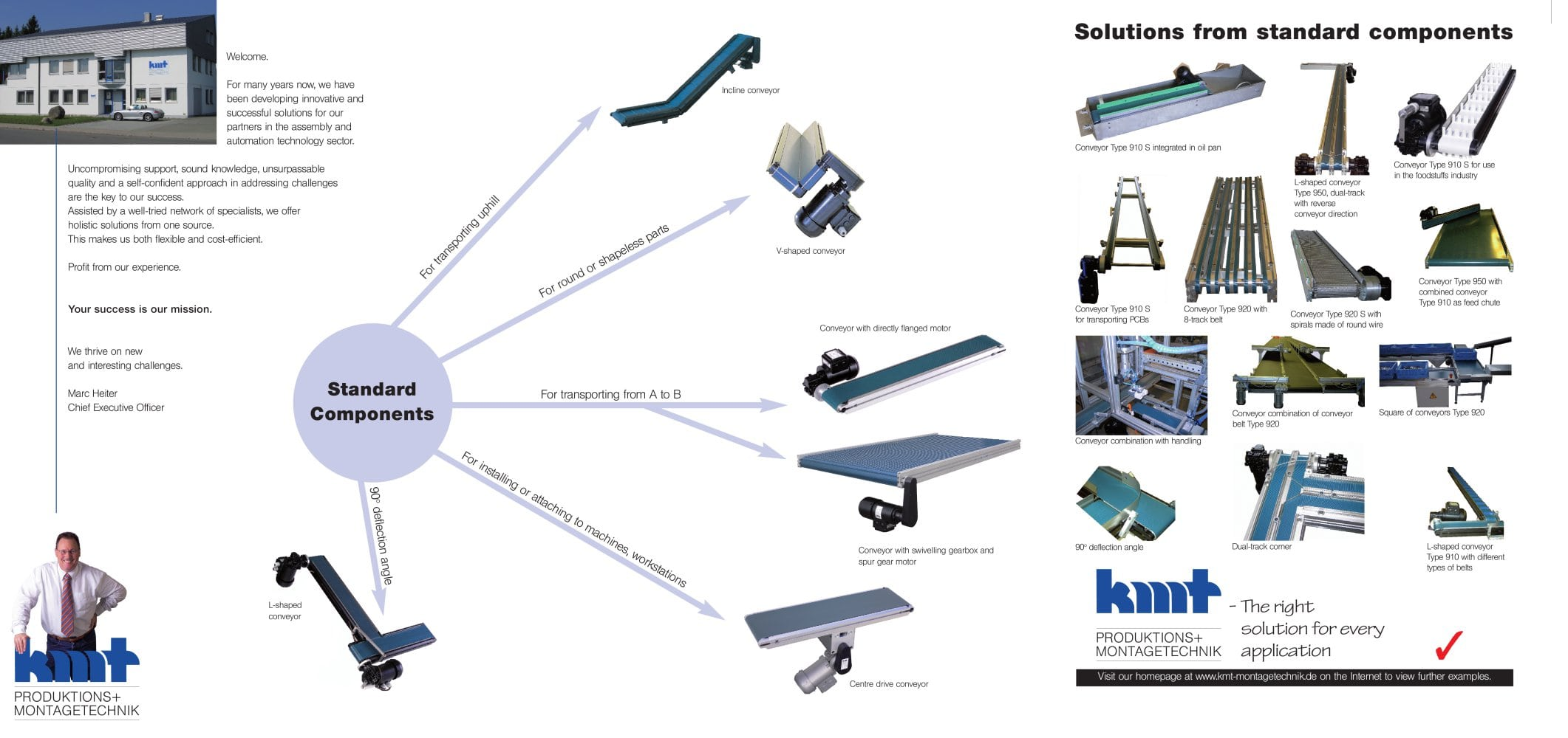 Conveyor and conveyor systems - 1 / 2 Pages