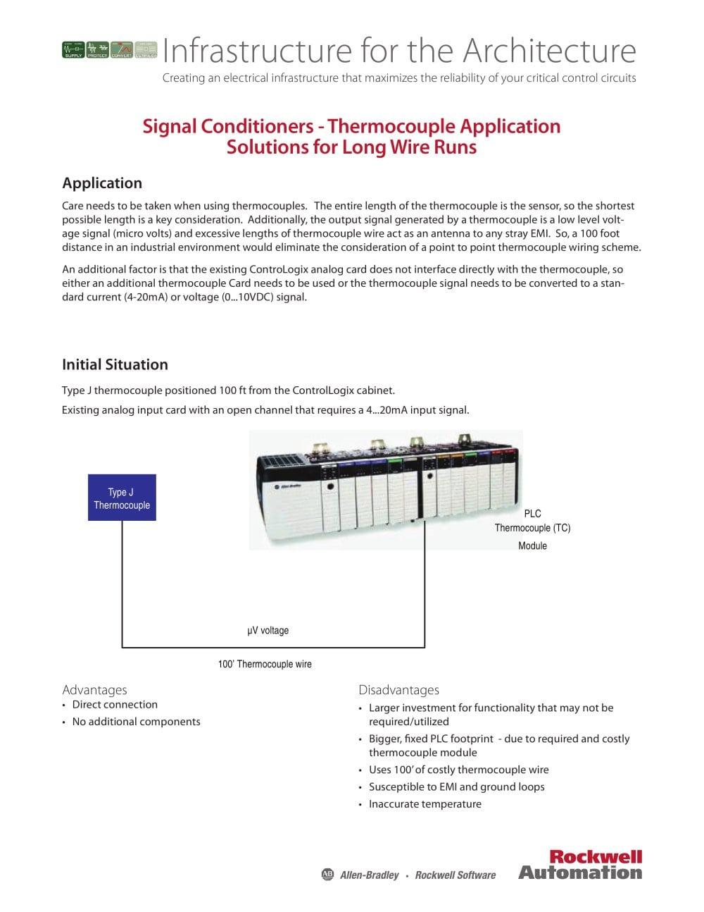 931-AT002 - Allen Bradley - PDF Catalogue | Technical Documentation ...