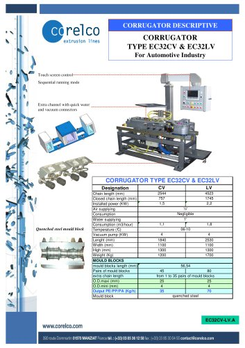 EC32V (Automotive Industry)