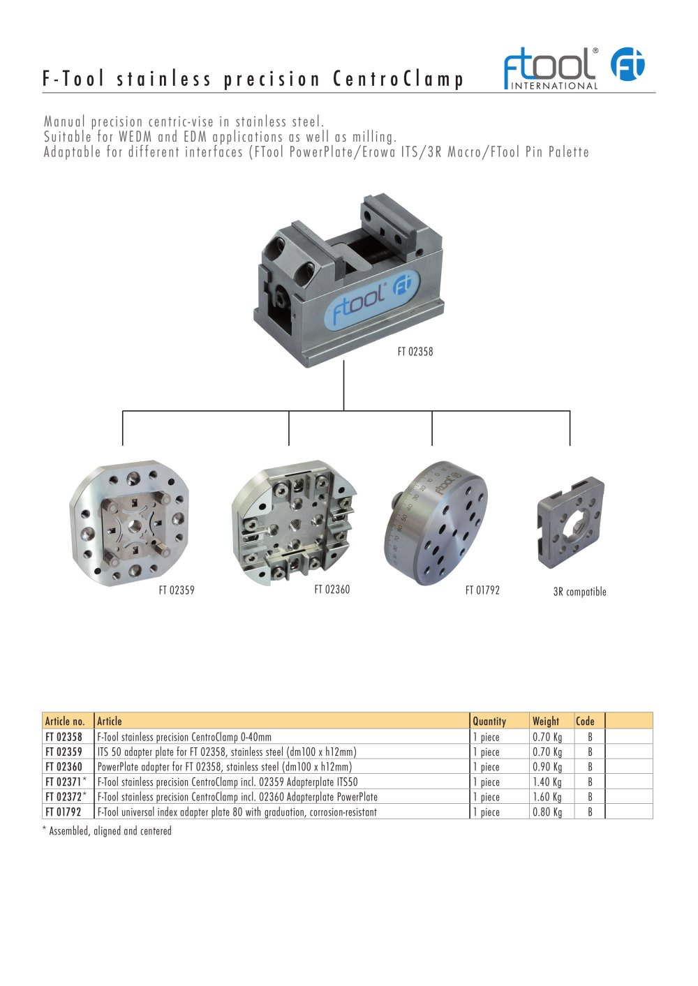 F-Tool stainless precision CentroClamp - F-Tool - PDF Catalogue ...