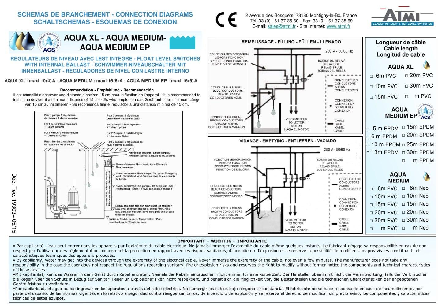 Incredible Internal Ballast Wiring Diagram Wiring Diagram Uk Data Wiring Database Gramgelartorg