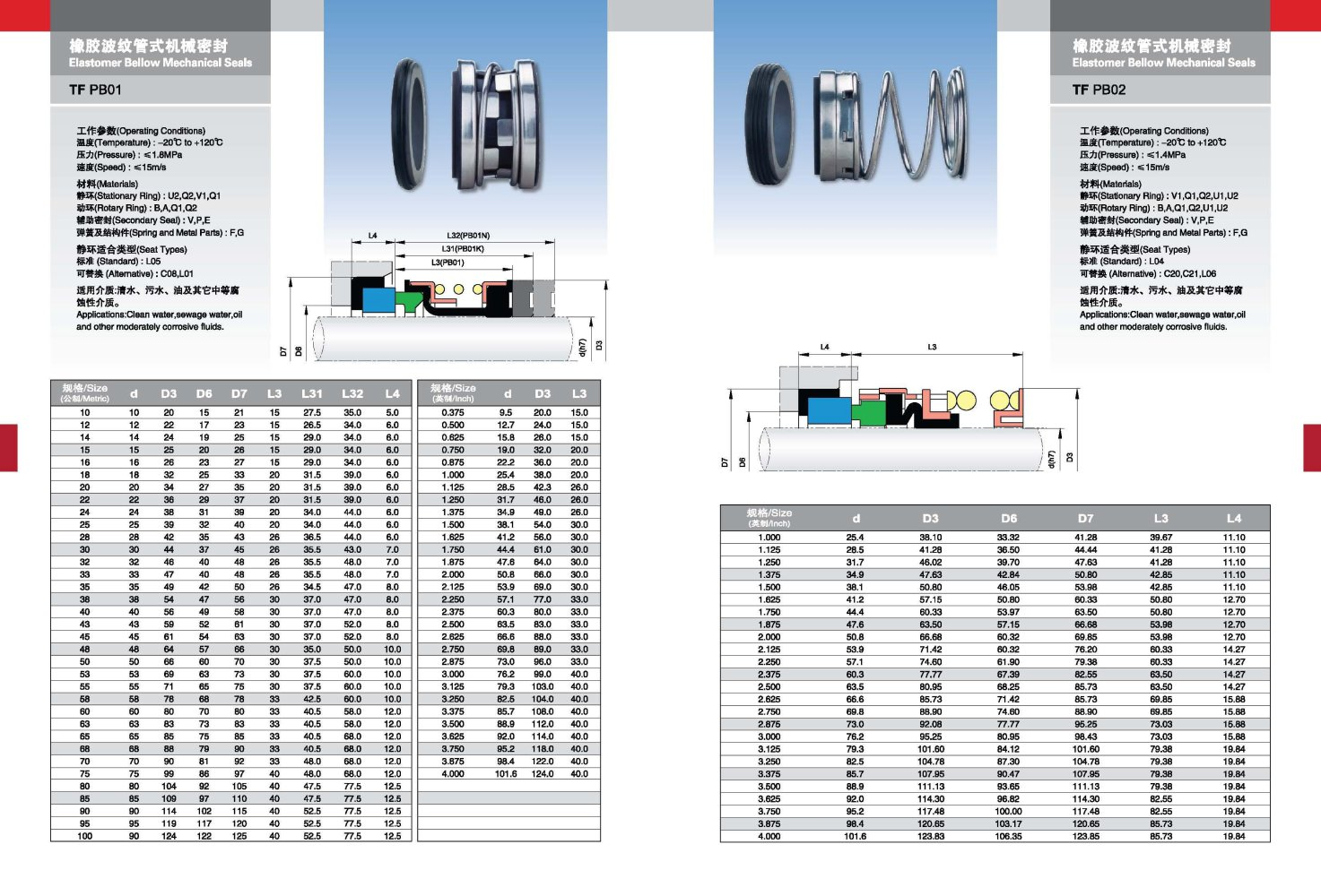 Chinabase elastomer bellow mechanical seal chinabase machinery chinabase elastomer bellow mechanical seal 1 13 pages geenschuldenfo Gallery