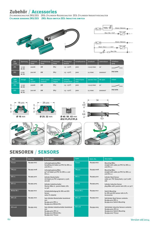 Accessories - MEDAN - PDF Catalogue | Technical Documentation | Brochure
