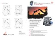 M 2011 The construction equipment engine