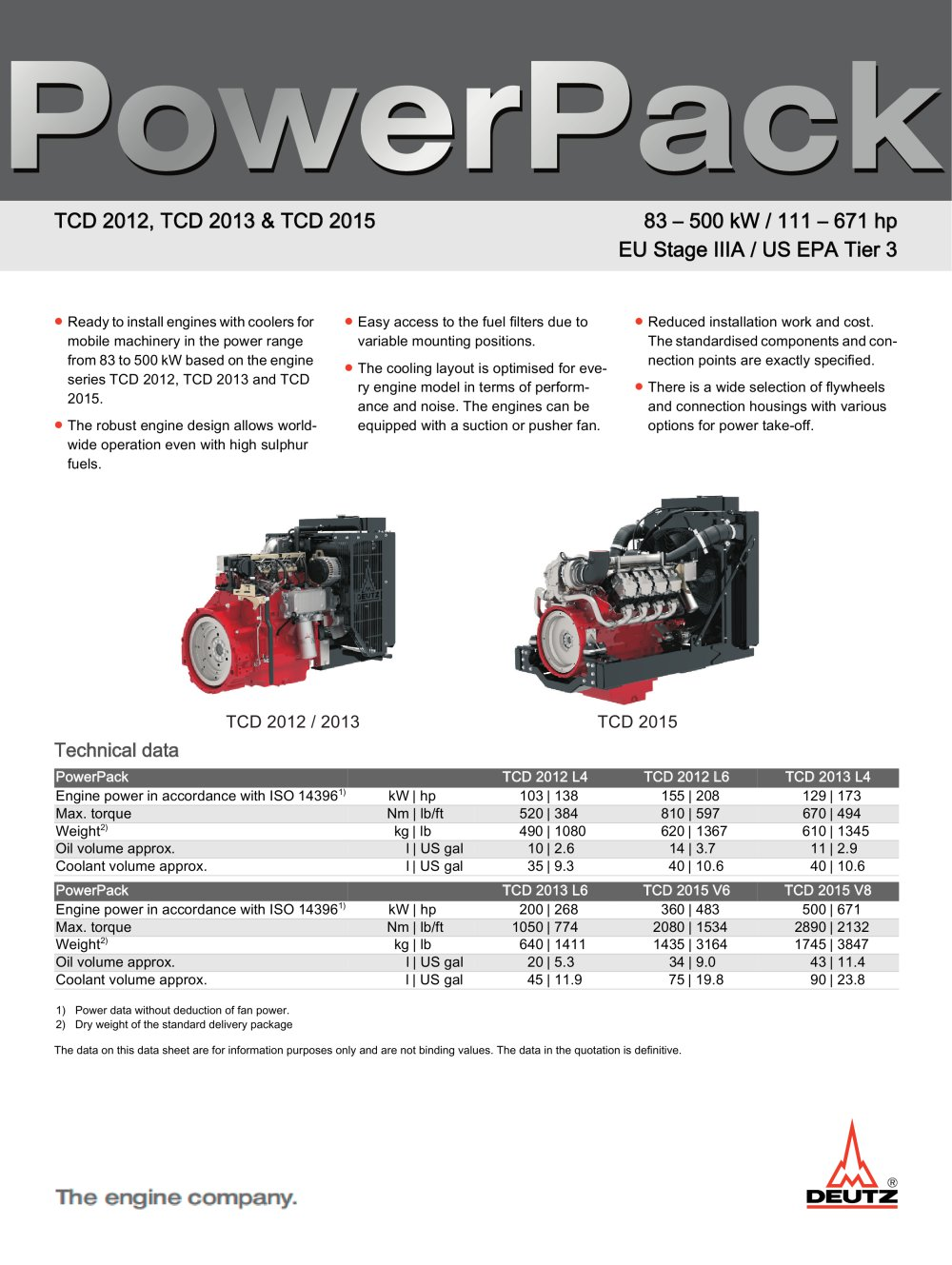 PowerPack TCD 2012, 2013 & 2015 Engine for Industrial Applications - 1 / 2  Pages