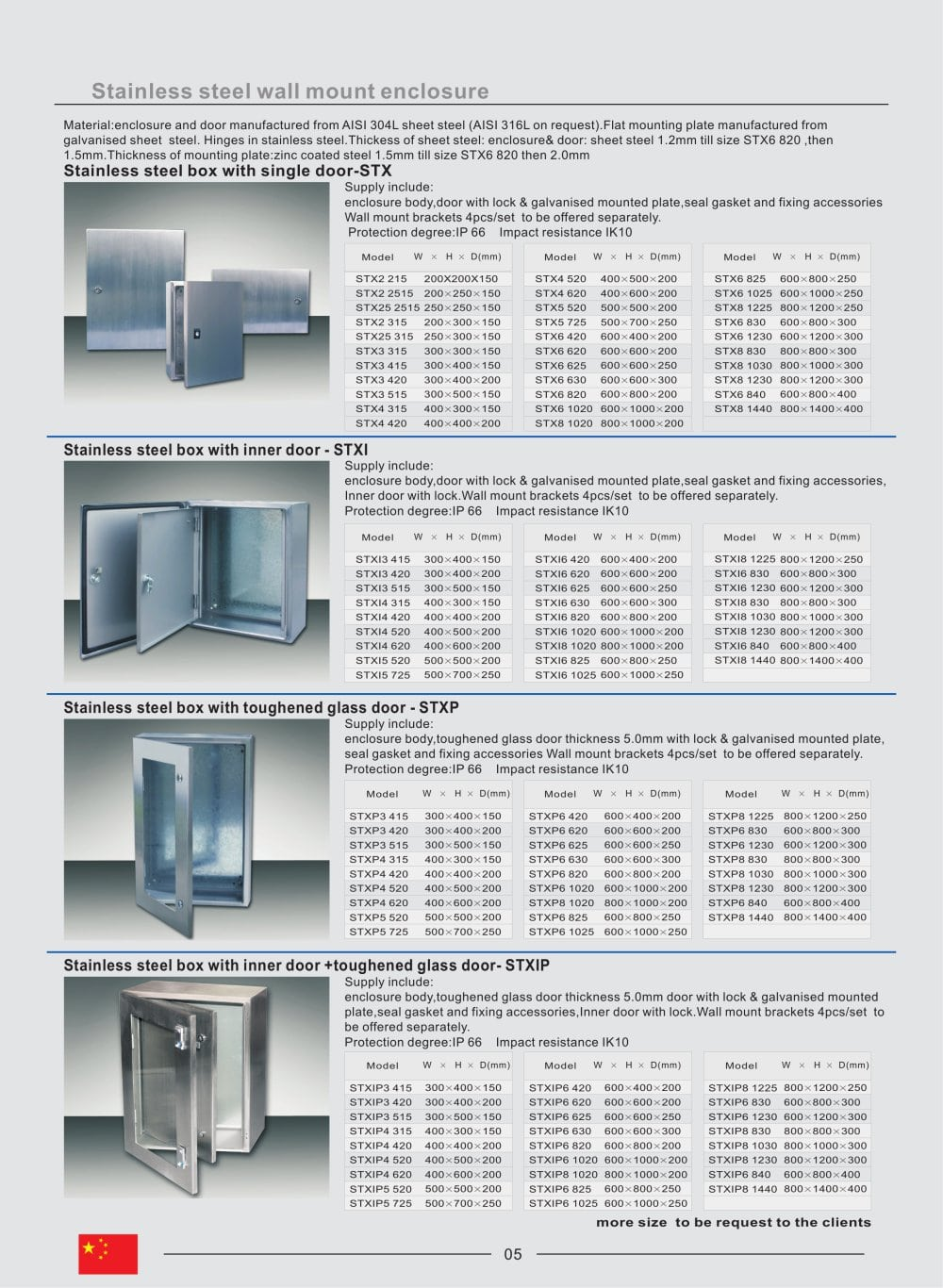 TIBOX-stainless steel wall mounting enclosures-electrical control board panel - 3 Pages  sc 1 st  Catalogues Directindustry & TIBOX-stainless steel wall mounting enclosures-electrical control ...