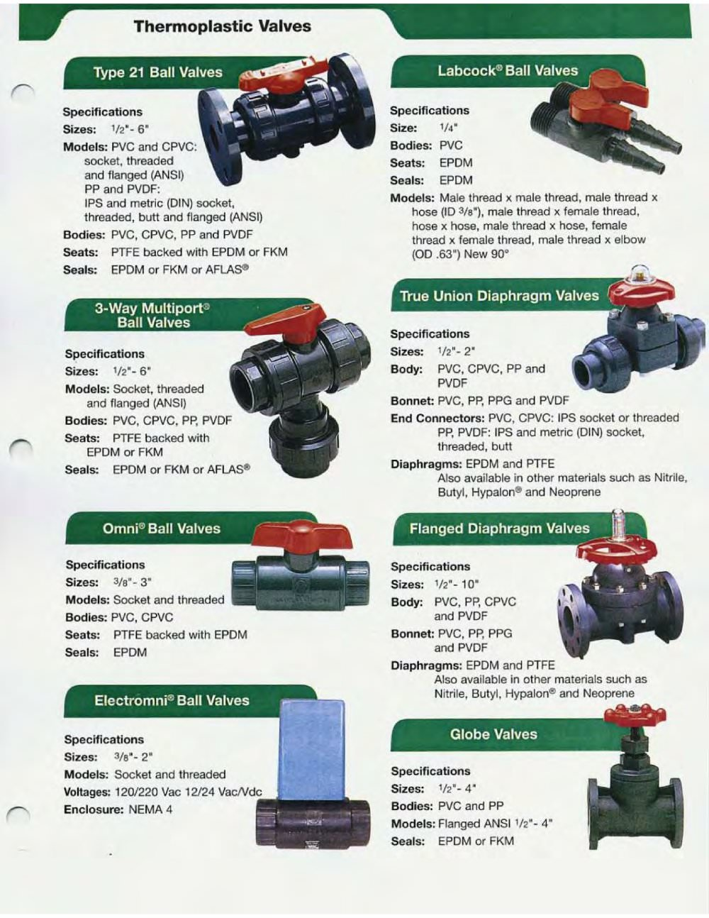 Pvc valve valtorc pdf catalogue technical documentation brochure pvc valve 1 4 pages ccuart Gallery