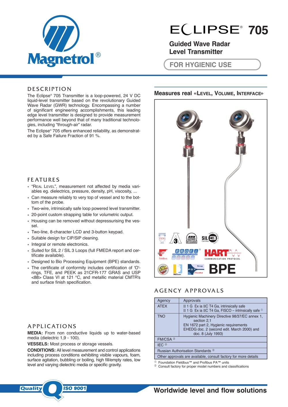 Eclipse Enhanced 705 Hygienic Magnetrol International Pdf 91 Probe Wiring Diagram 1 12 Pages