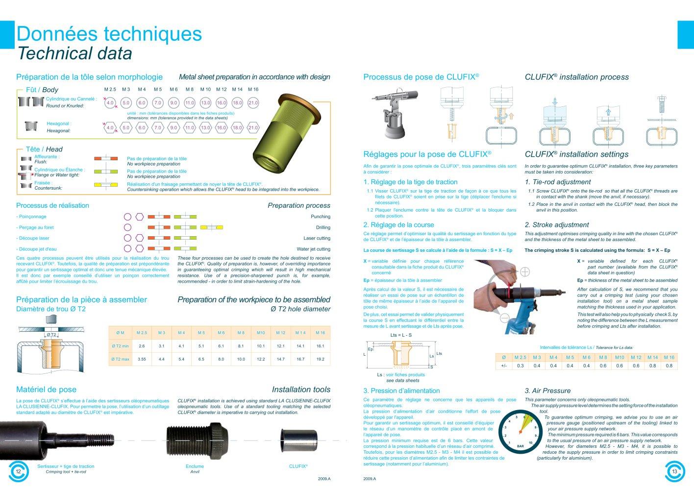 Clufix pdf