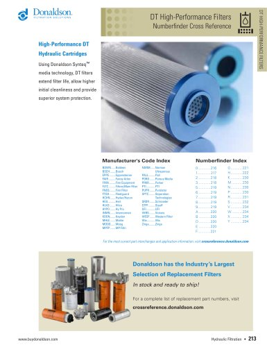 Hydraulic filter cross reference pdf | HYDRAULIC FILTER