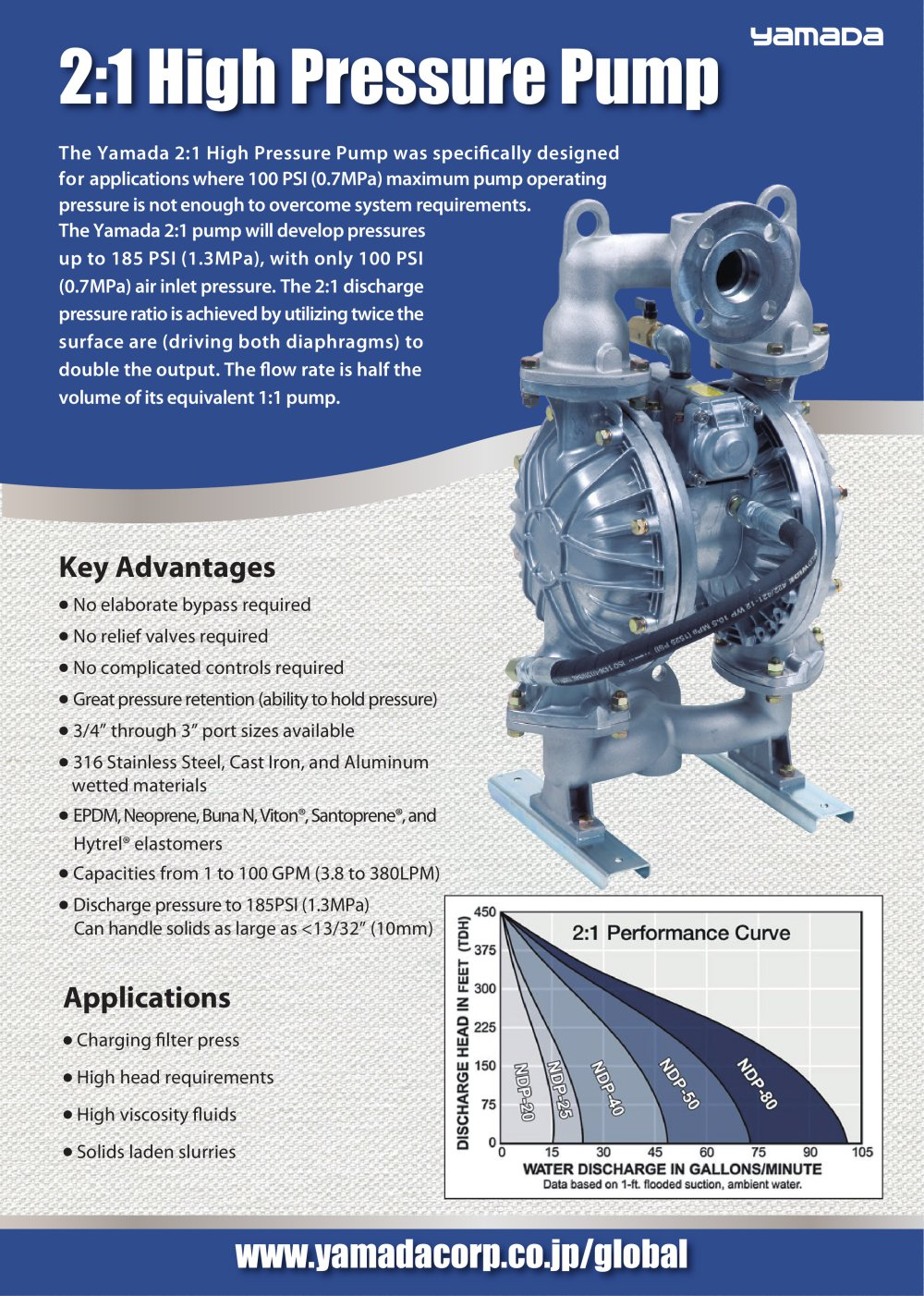21 high pressure pump yamada corporation pdf catalogue 21 high pressure pump 1 2 pages ccuart Choice Image
