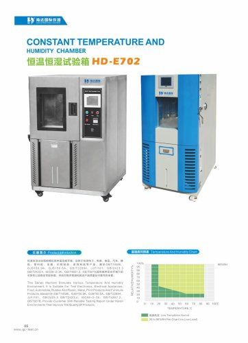 Accelerated Environment Test System Catalogue