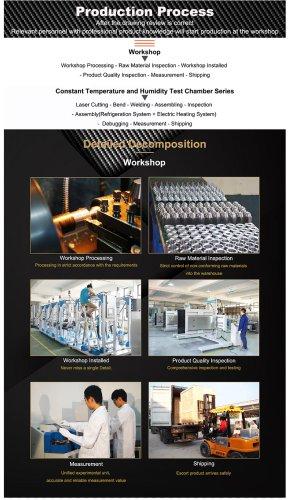 Haida instrument production process