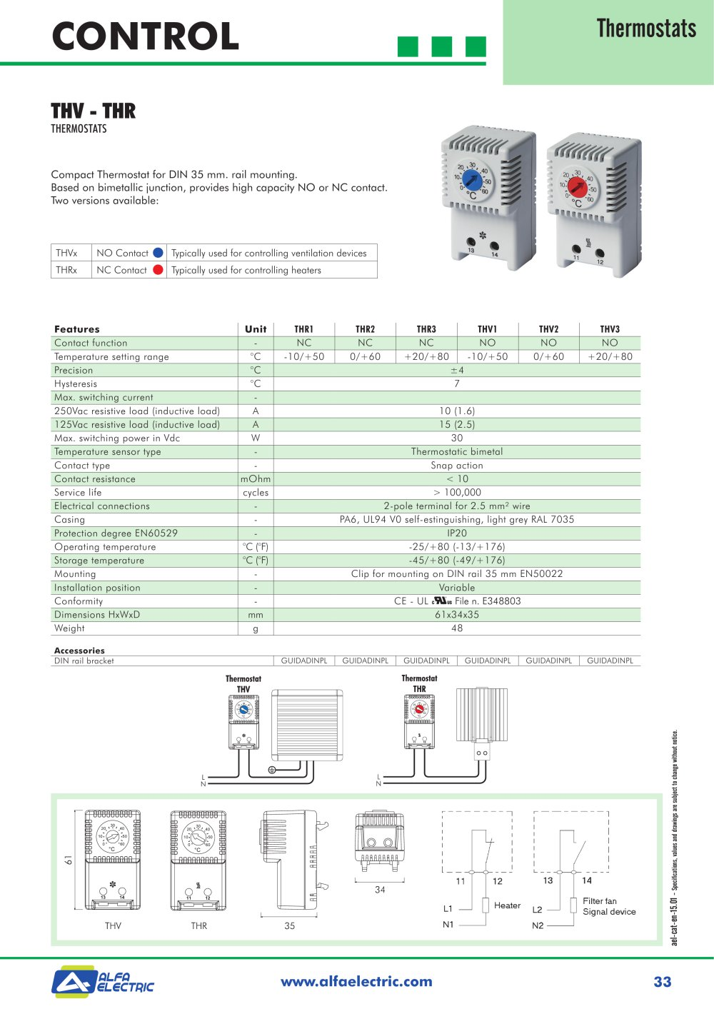 Control Alfa Electric Pdf Catalogue Technical Documentation Wiring Diagram Dwgs 1 11 Pages
