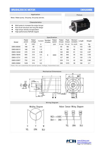 BRUSHLESS DC MOTOR D805(80MM)