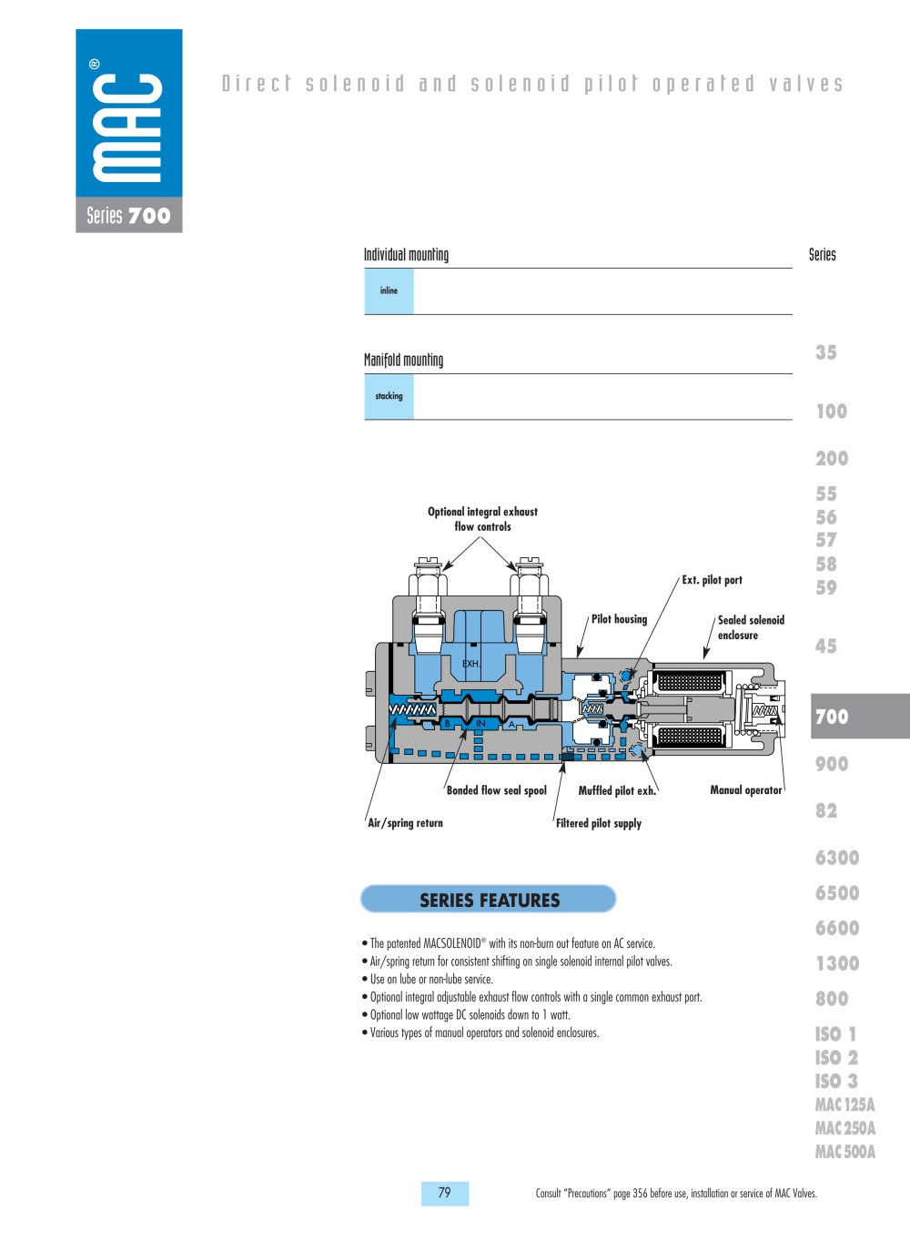 700 393441_1b 700 mac valves pdf catalogue technical documentation brochure mac valve wiring diagram at mifinder.co
