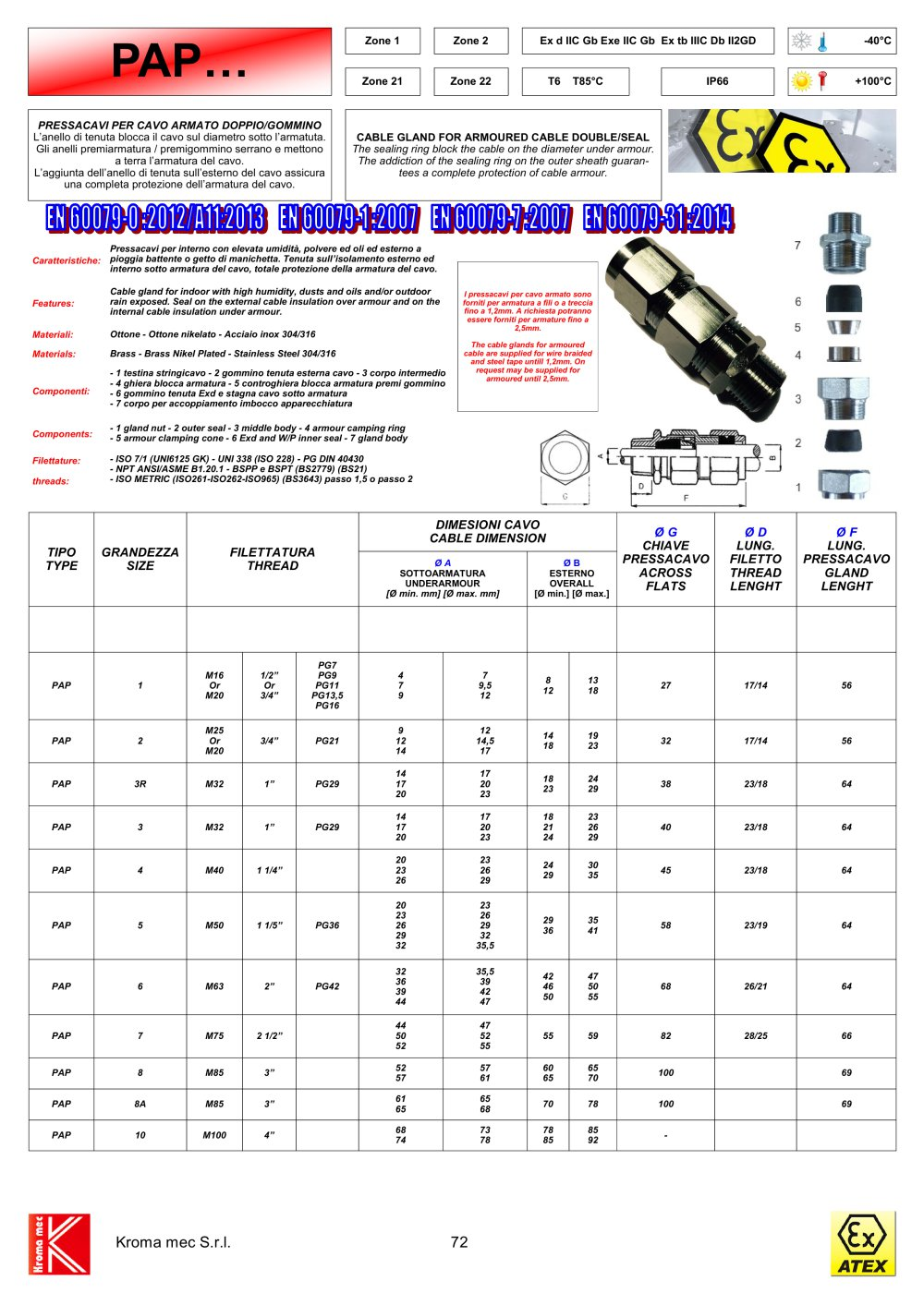 Cable Glands Types Cable Gland For Armoured Cable