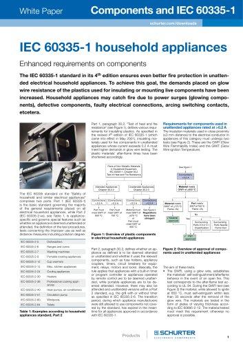 Schurter White Paper: Components And Iec 60335-1 - Schurter - Pdf