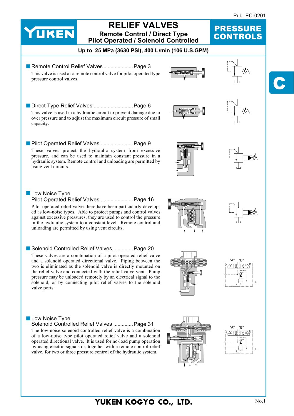 Relief valves yuken europe ltd pdf catalogue technical relief valves 1 37 pages biocorpaavc Gallery