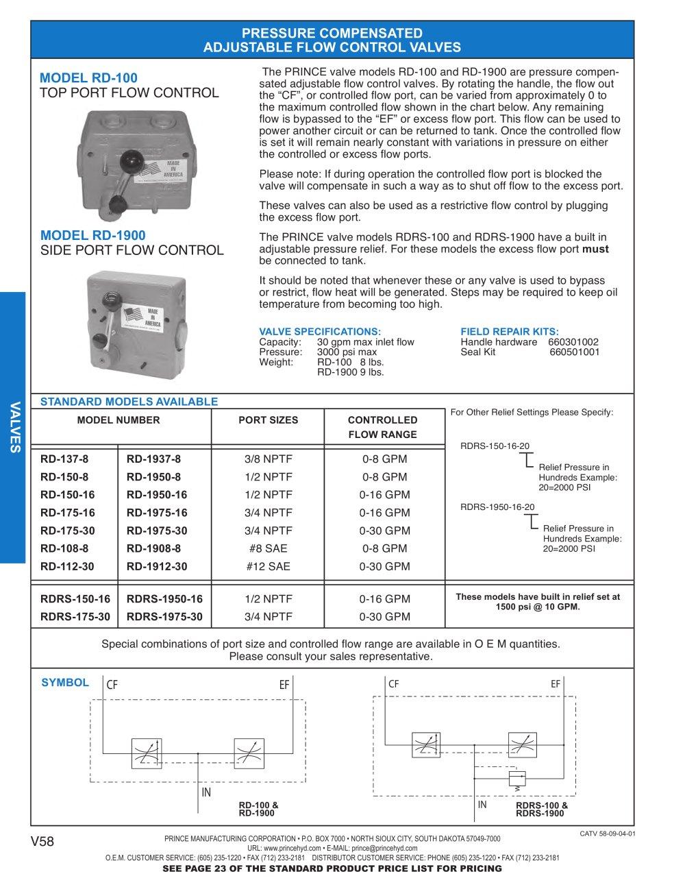 Model rd 100 adjustable flow control valve prince pdf model rd 100 adjustable flow control valve 1 2 pages nvjuhfo Choice Image
